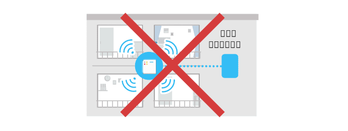 共用部WiFiのみの導入について イメージ