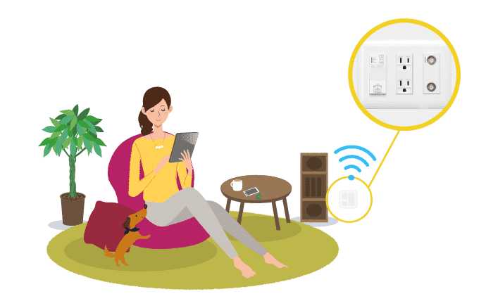 Wi-Fi機器をお部屋の中に設置するので、どこからでも使える
