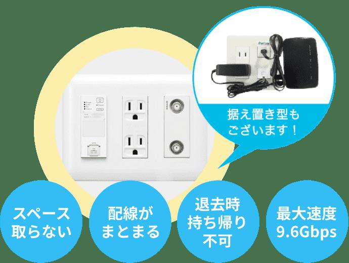 埋め込み型Wi-Fiの特徴